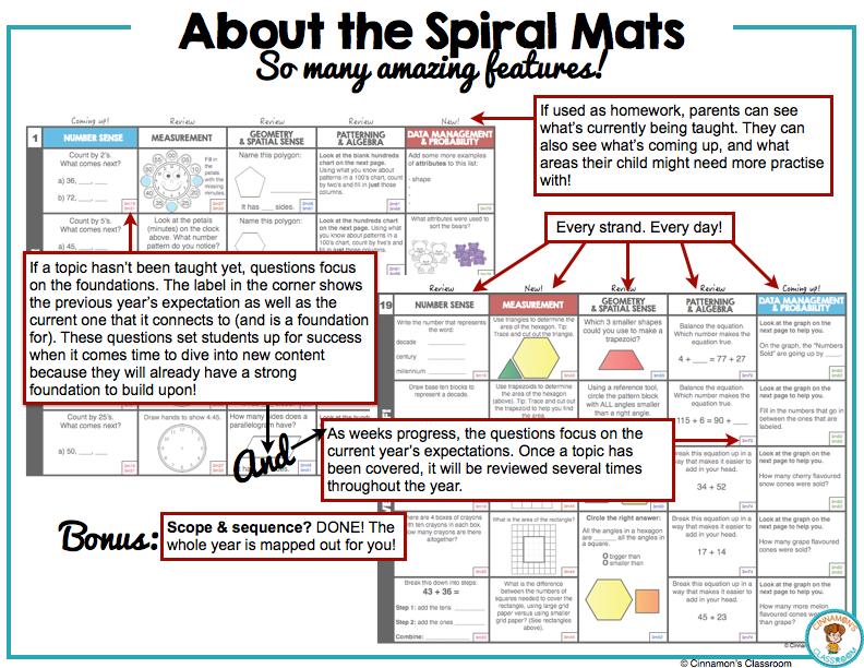 About Spiral Math Mats